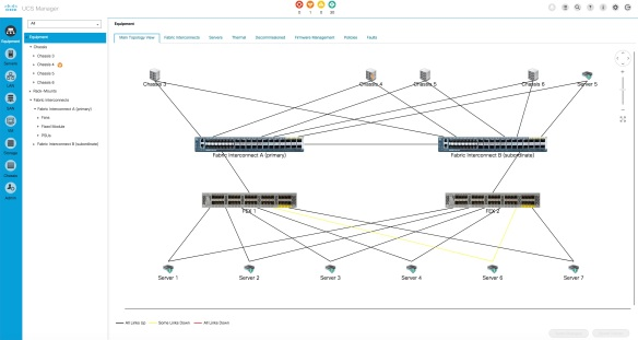 UCSPE-Platform-Topology-01